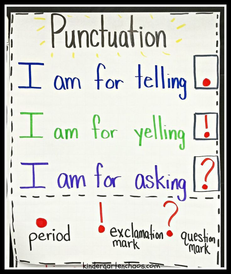 Must-Make Kindergarten Anchor Charts (Kindergarten Chaos