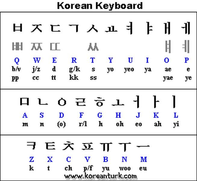 korean writing and script a comparison