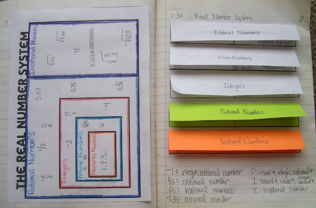 interactive notebook order of operations  pemdas  foldable