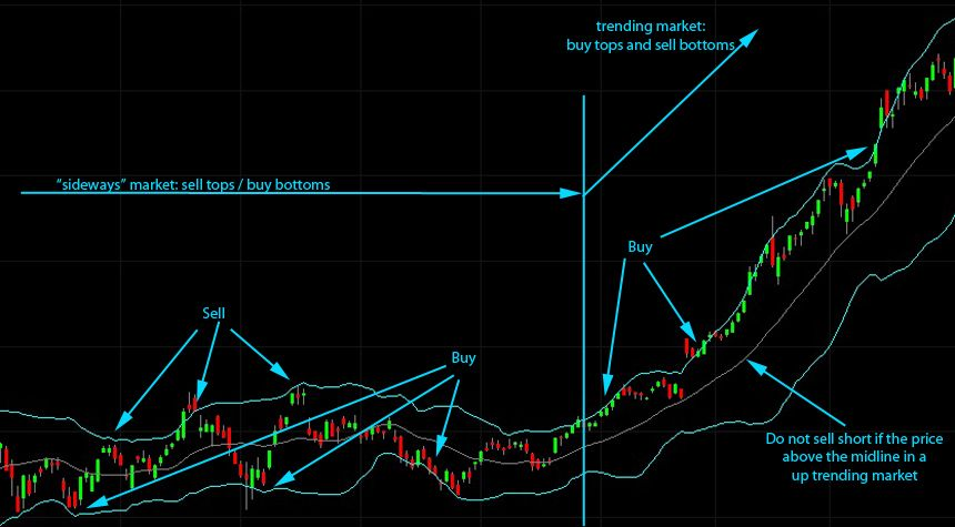 Best Stock Trading Software Market Research Best List Of