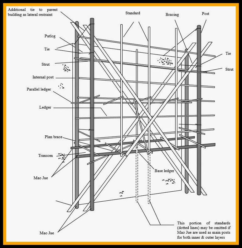 41 Reference Of Bamboo Art Prefab In 2020 Bamboo Art Bamboo Architecture Bamboo