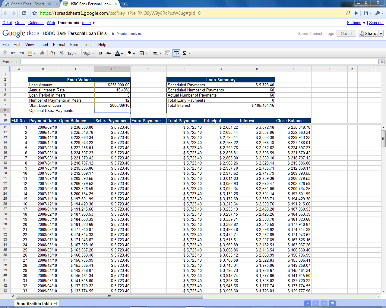 Mortgage Payment Table Spreadsheet Di 2020