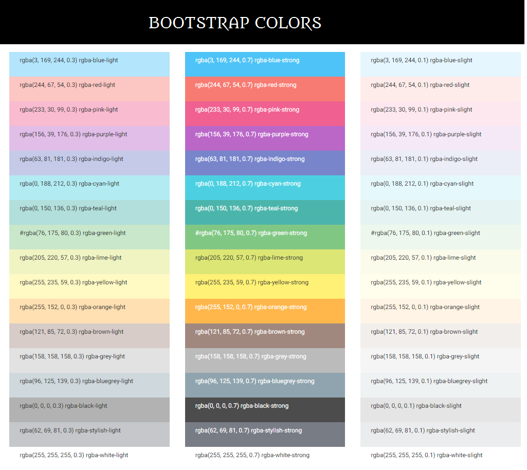 Color picker online rgba - Bootstrap Rgba Colors Each Color Might Be Exposed In Various Tones Varying From Bright To Dark They All Are Collated In Accessible Section Which Will Aid