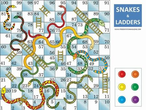 Heres A Free Template For The Game Snakes And Ladders Add Set Of Question Cards On Basic Facts You Have Yourself Review