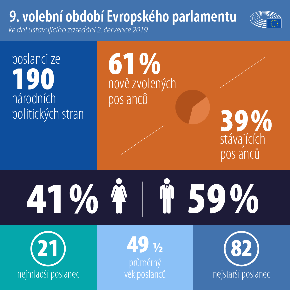 Parlament Devateho Funk Niho Obdobi