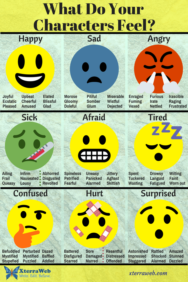 hurt feelings synonym