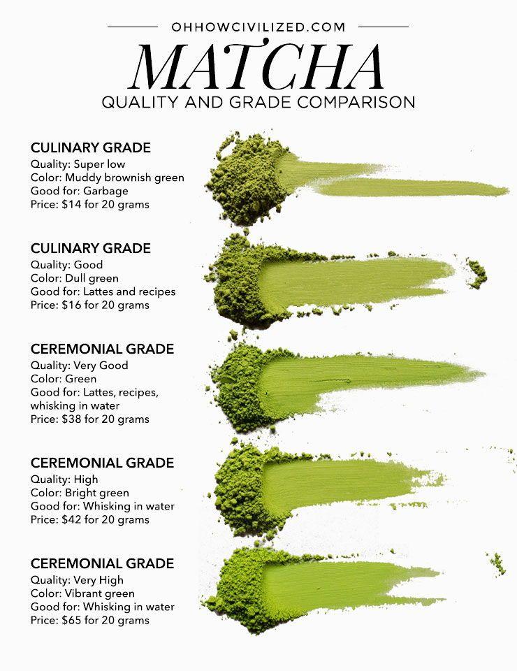 What Is Matcha Matcha Green Tea Recipes Matcha Tea Recipes Matcha Drink