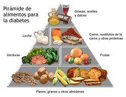 Dieta Para Diabéticos Tipo 2 | El Tipo De Carbohidratos Correcto