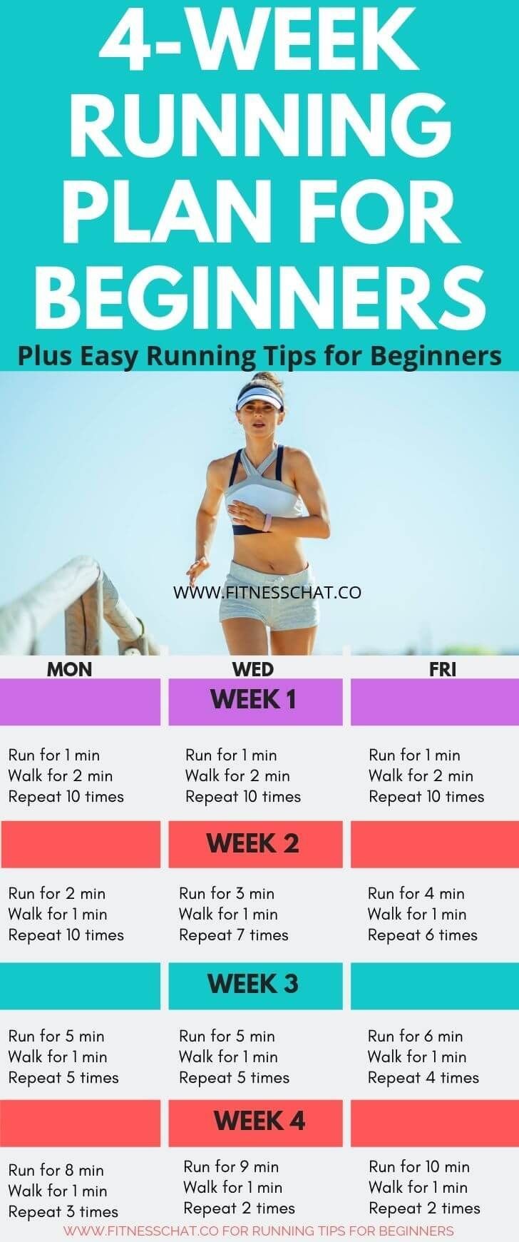 Photo of 8 easy running tips for beginners (how to start running and don't hate it)