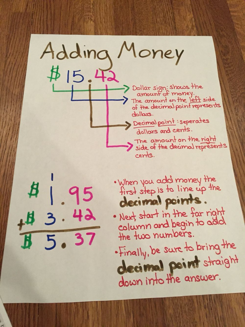 Adding And Subtracting Money Worksheets Printable Worksheets Are A Precious Lecture Room Tool They Now Not In 2021 Money Anchor Chart Adding Money Money Worksheets Adding money worksheets year 5