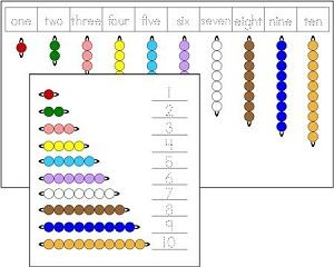 math worksheet : free bead stair worksheet  montessori language spanish english  : Montessori Math Worksheets
