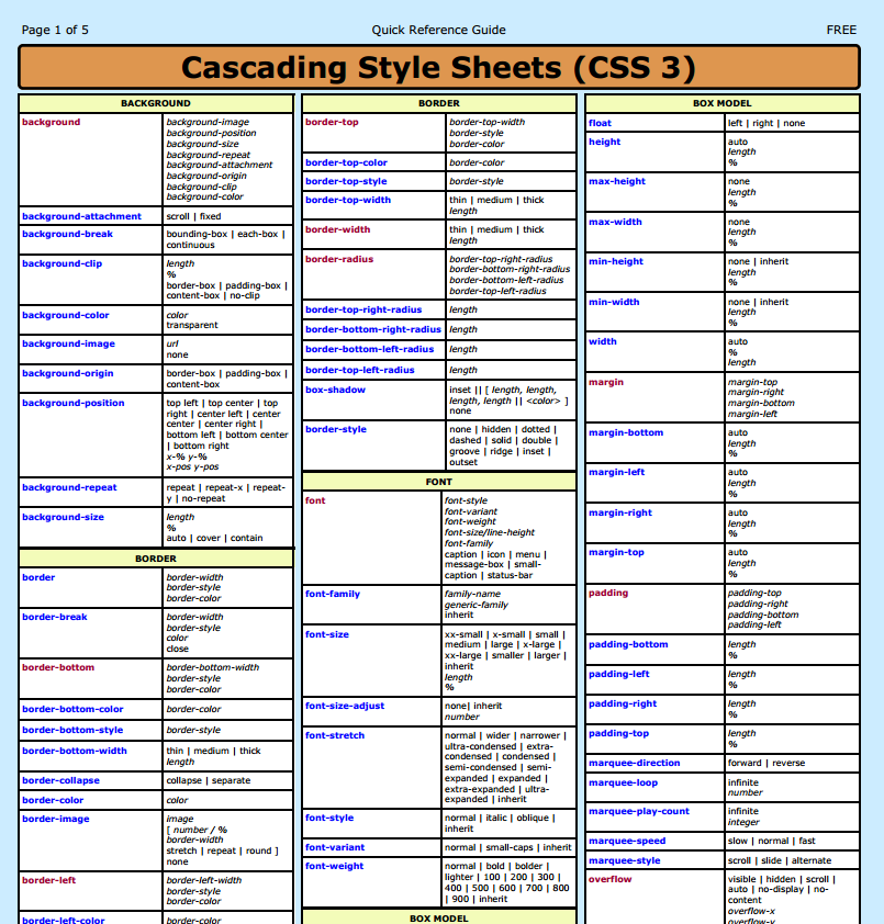 Css3 cheat sheet html css sass pinterest css3 cheat sheet malvernweather Choice Image