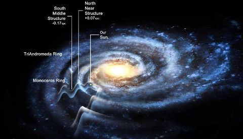 Ripples found in the Milky Way Galaxy's disk reveal our galaxy survived an ancient hit-and-run. Now, astronomers might have caught the culprit.