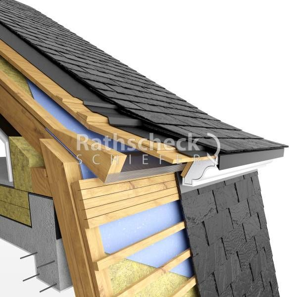 Schieferdetails für Dach und Fassade Rathscheck Schiefer