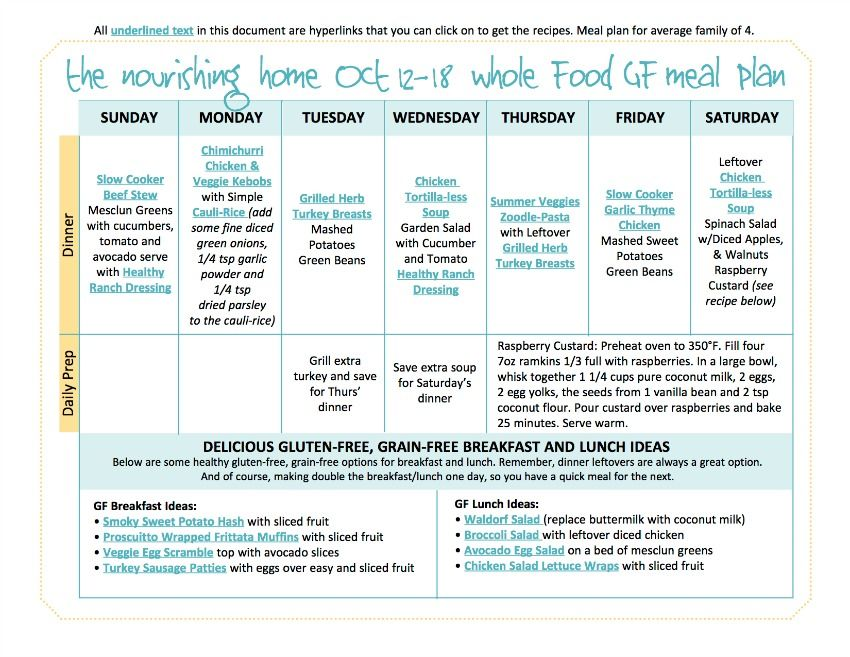 Bi-Weekly Whole Food Meal Plan for October 12u201325 Meals, Food and - weekly meal plan