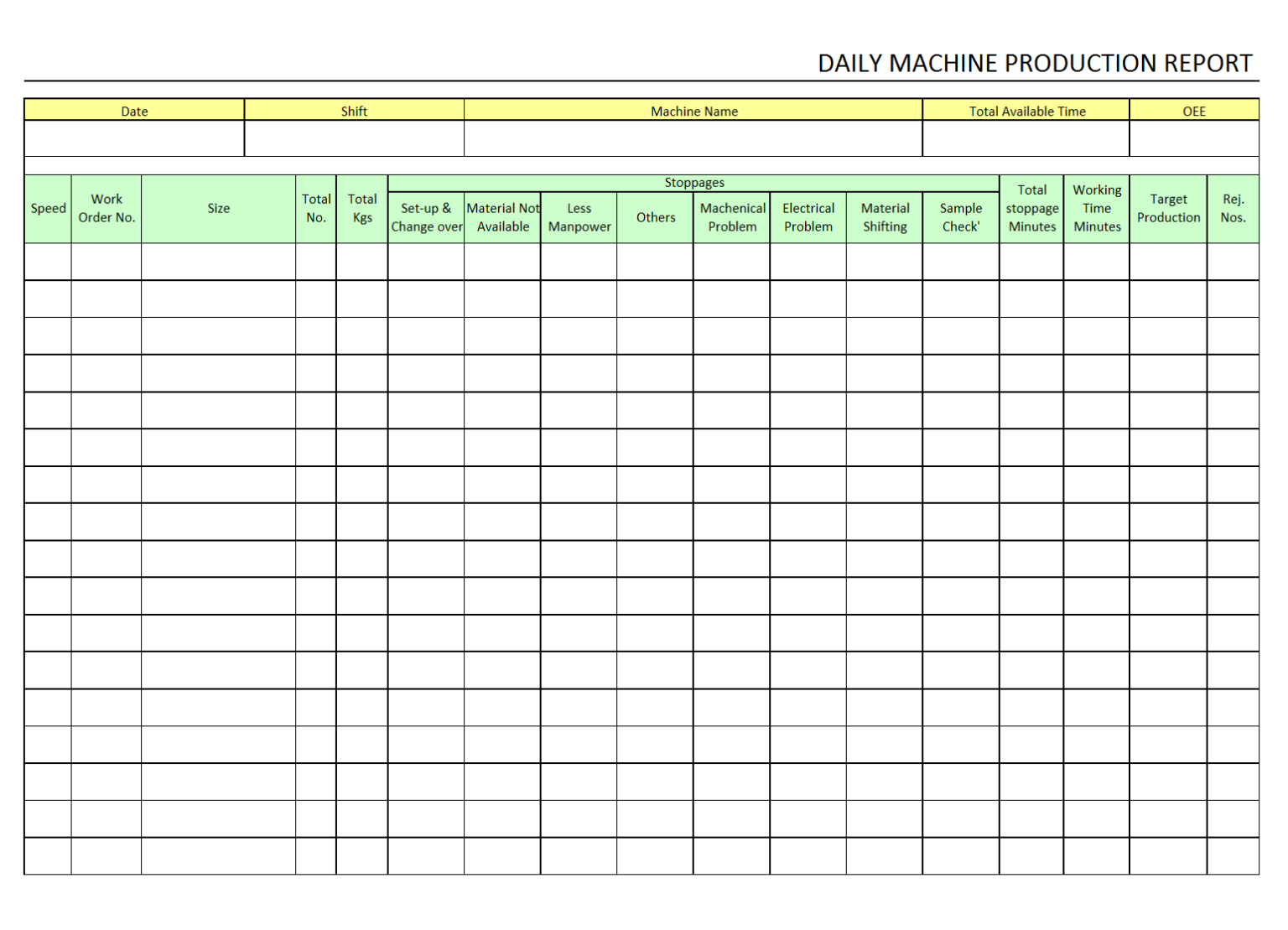 Daily Machine Production Report - inside Daily Sales ...