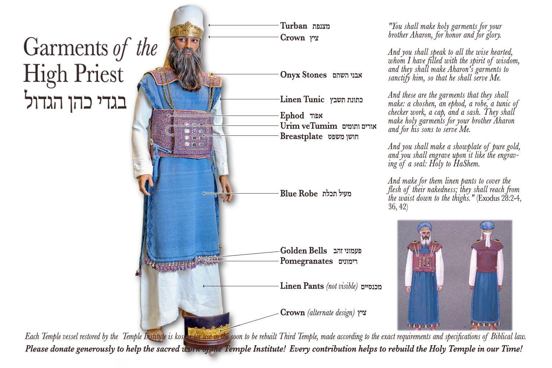 History: Ancient Jewish History