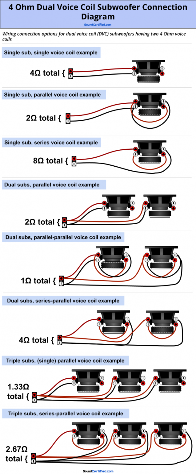 How To Wire A Dual Voice Coil Speaker Subwoofer Wiring Diagrams Subwoofer Wiring Car Stereo Systems Car Audio Subwoofers