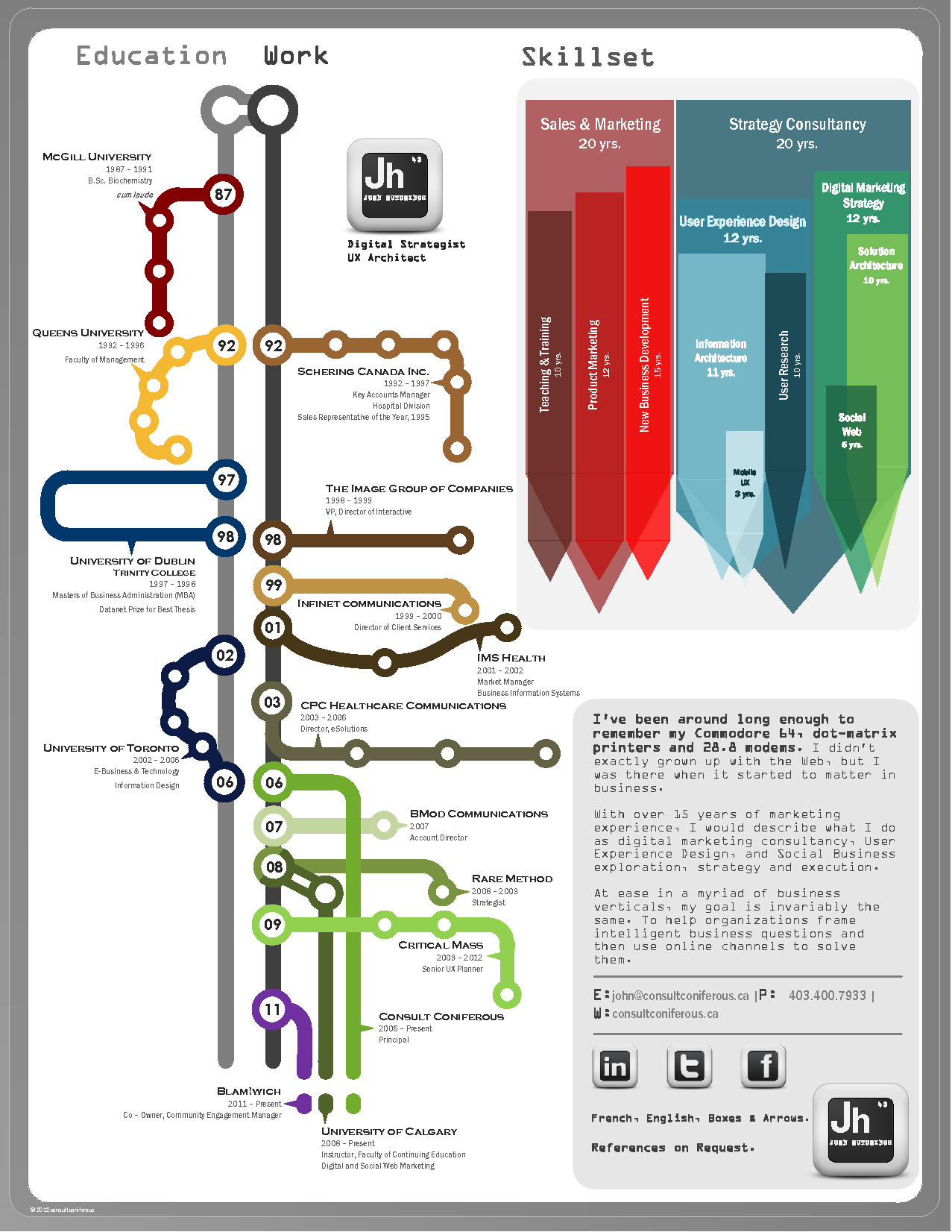 Infographics - Infographic CV - Docstoc | Business Infographics ...