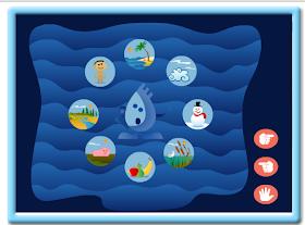 Rincón El Agua Durante Varios Días Dentro Del Proyecto Del Agua Coloco En Un Rincón Del Aula Una Bañera Infantil Para Experiment Agua Proyecto Agua Proyectos