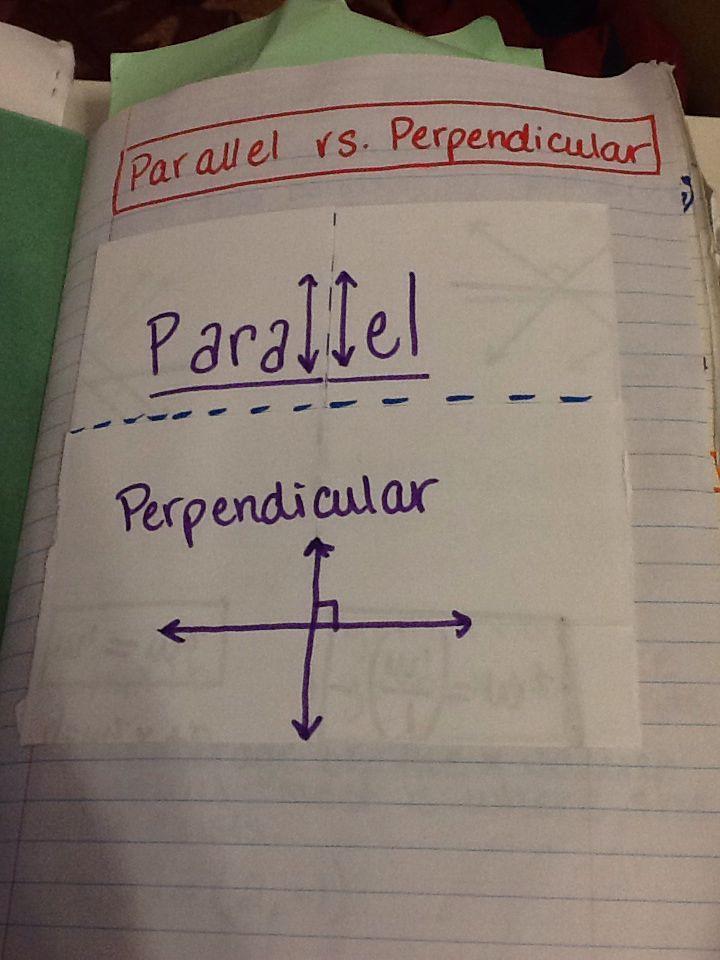 9 besten Bildern zu Teaching Parallel and Perpendicular Lines auf ...