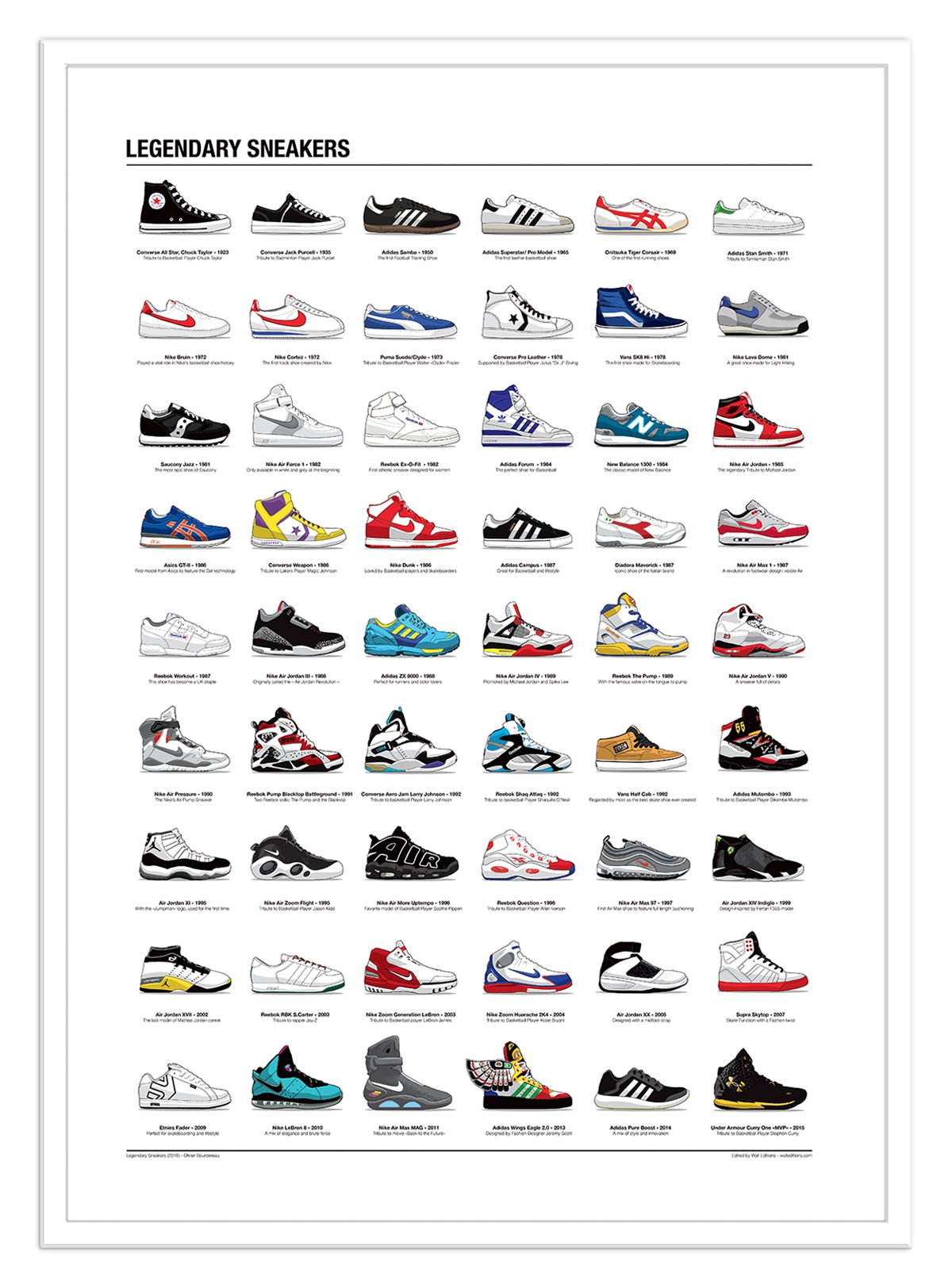 the latest a8b13 b5f6e Art-Poster Wall Editions   Legendary Sneakers Infography - Olivier  Bourdereau. Format   50 x 70 cm.  sneaker  baskets  nike  affiche  poster   print  art ...
