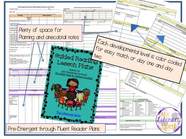 FREE Guided Reading Lesson Plans Adapted From Jan Richardsons The - Free guided reading lesson plan template
