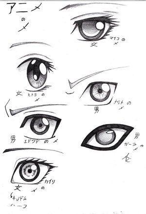 Gaaras Eye Crying Manga Anime Drawing Fanart How To Draw