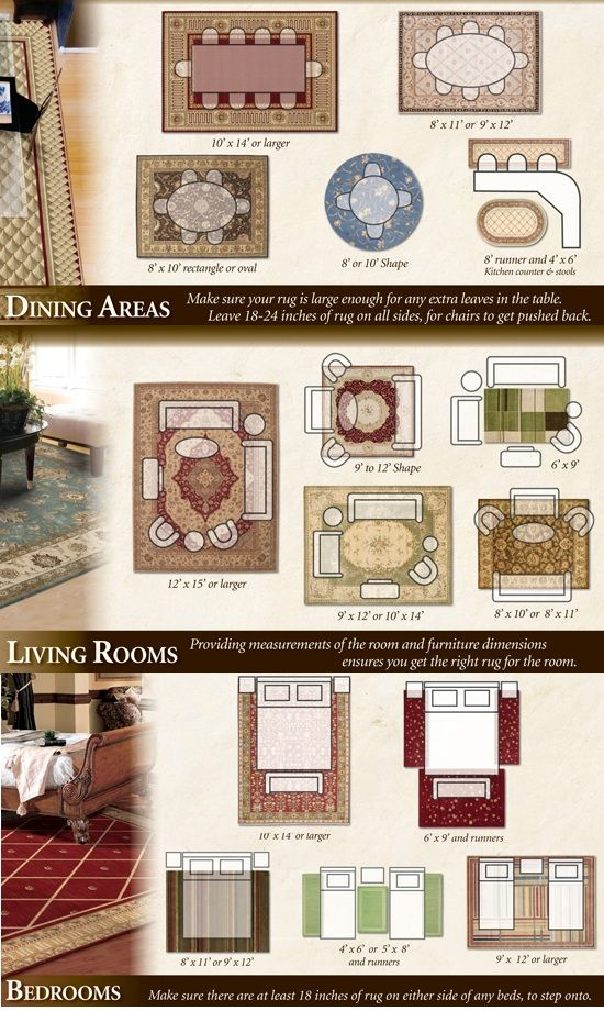 Choosing The Right Rug Living Room Rug Placement Traditional Interior Design Rugs In Living Room