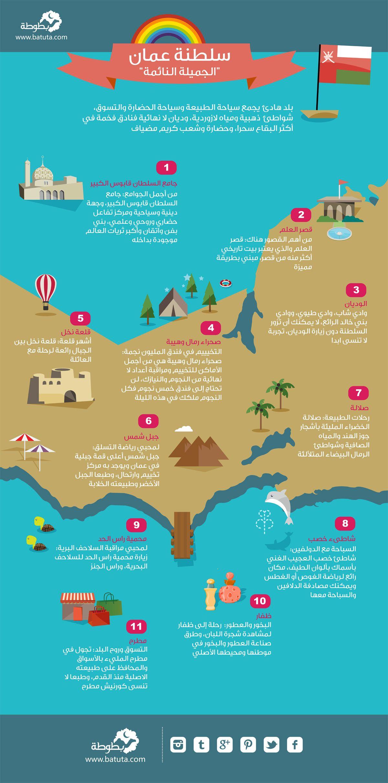 نصائح سياحية لأجمل ما في ع مان Travel And Tourism Tour Around The World City Travel
