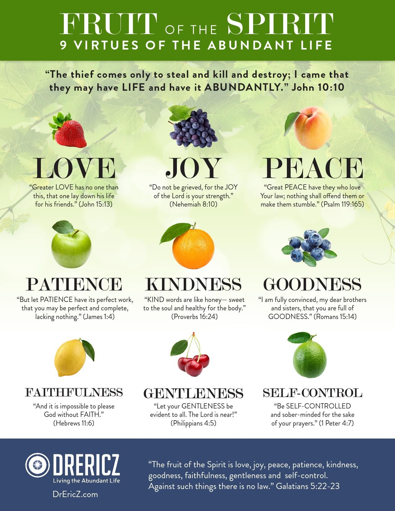 the fruits of the spirit are fruits fattening
