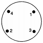Wheel Bolt Pattern Cross Reference What Wheels Fit Car Wheels