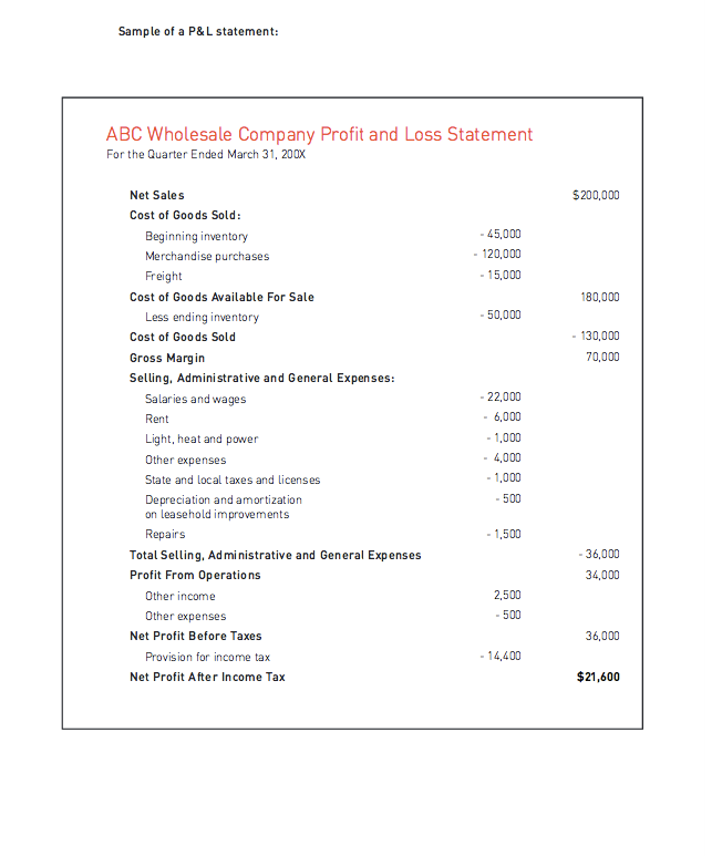 Income Statement Template Examples  HttpResumesdesignCom