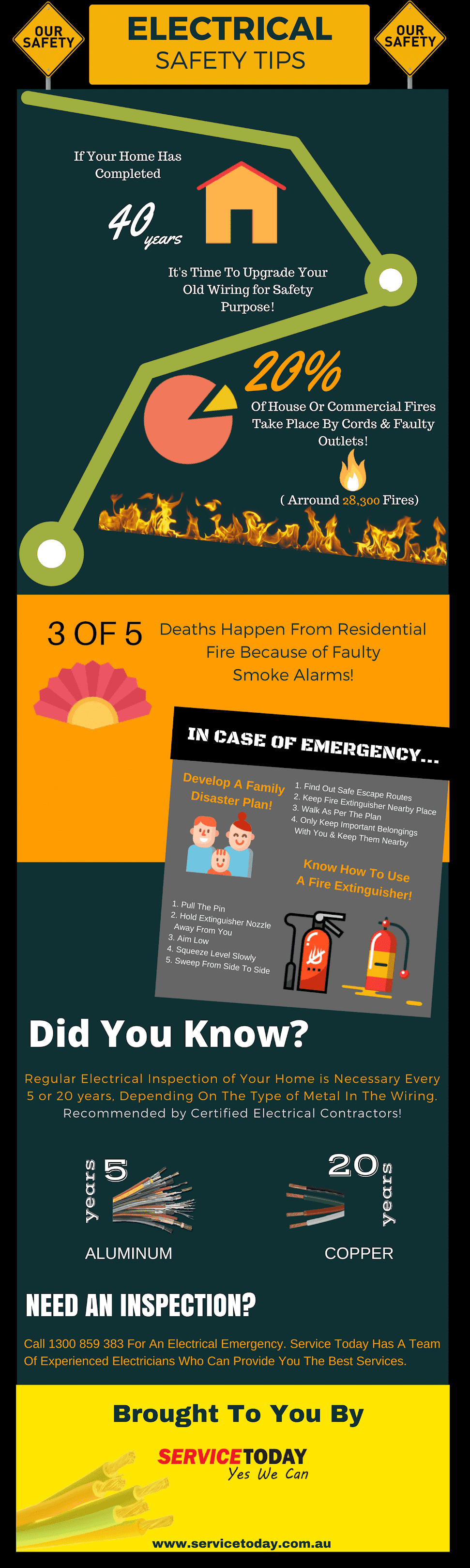 Electrical Safety Tips infographic Electrical