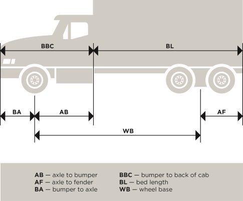 Standard Food Truck Size Google 搜索 Truck Size