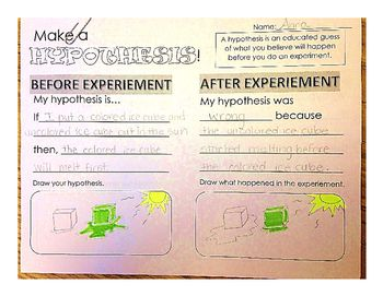Hypothesis Teaching States Of Matter Words