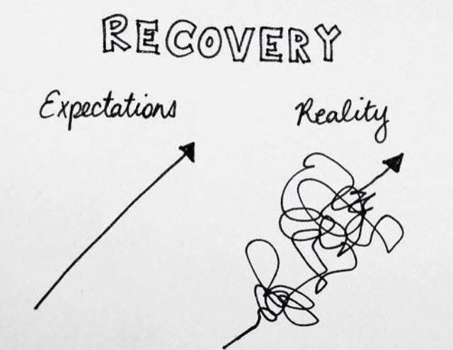 Eating disorder recover doesn't necessarily go as straight and easy as we want. And yet we need to trust it is going exactly as we need it to go. Keep faith and keep trying.