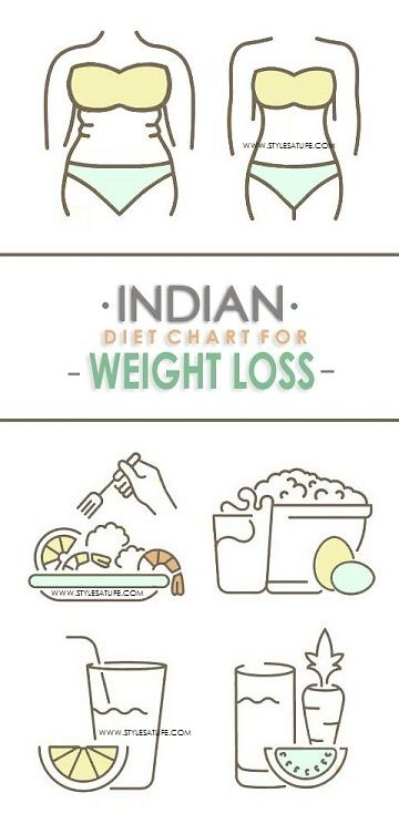 Indian Diet Chart For Weight Loss Health Pinterest Diet Chart