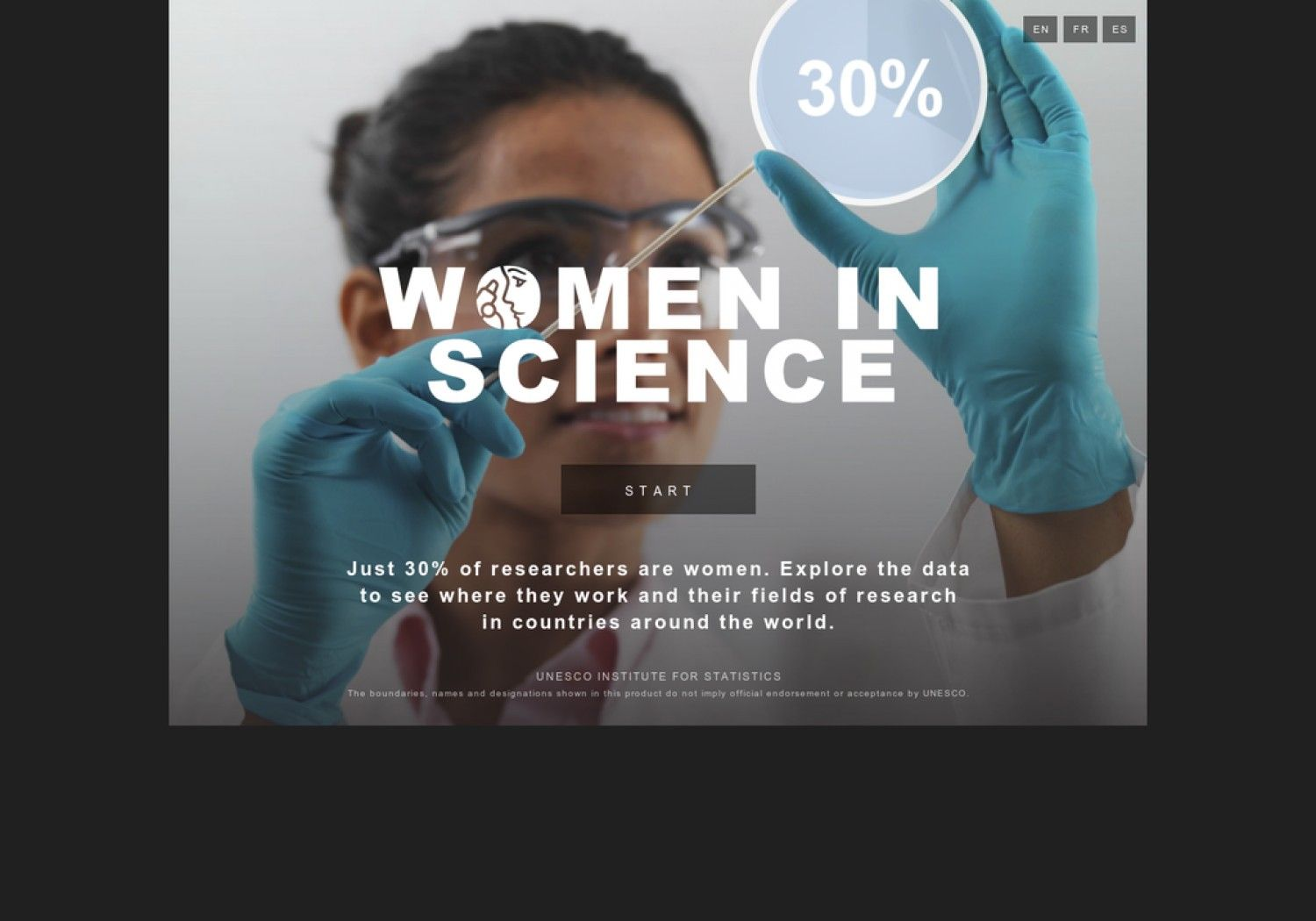 Women In Science Infographic Classroom