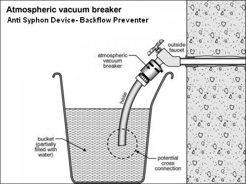 backflow preventer hose bib - Google Search Here is the idea Pipes