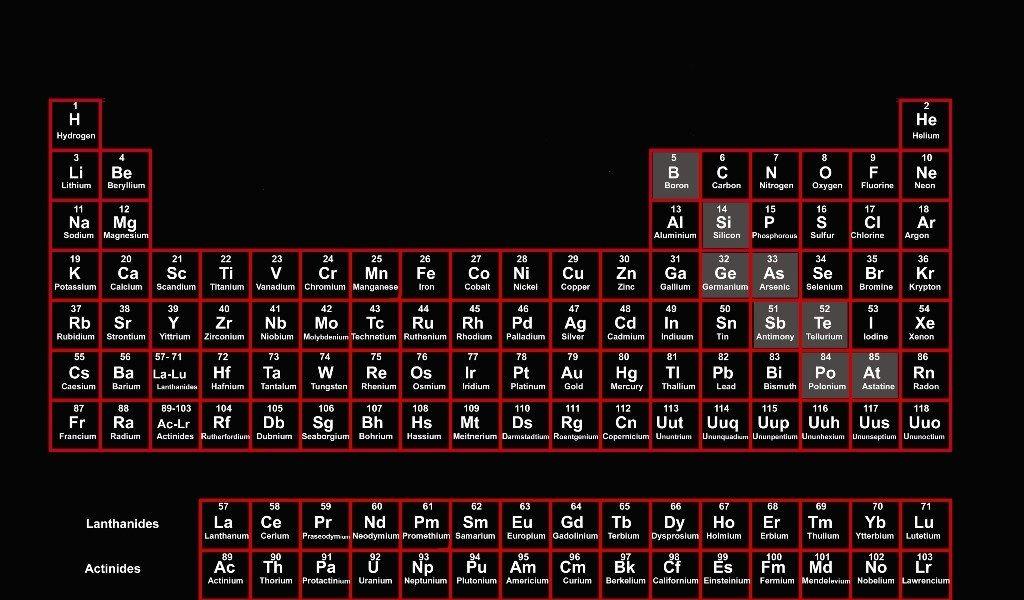 tabla periodica hd elementos tabla periodica completa tabla periodica para imprimir tabla periodica con nombres tabla periodica de los elementos