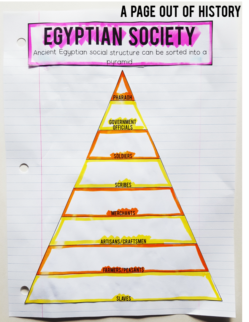 Ancient Egypt Interactive Notebook and Graphic Organizers - A Page Out of  History   Ancient world history [ 1084 x 839 Pixel ]