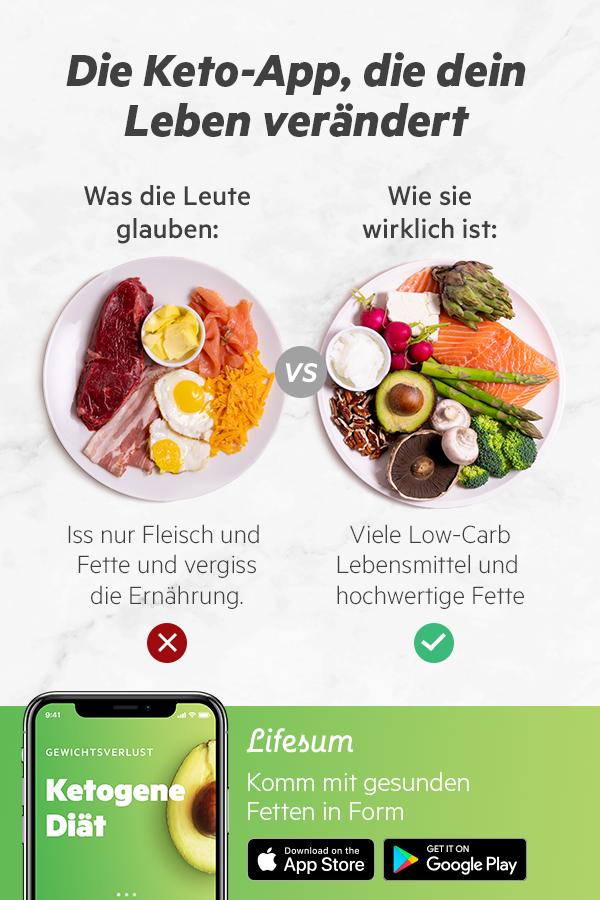 Photo of Komm mit gesunden Fetten in Form – Ketogene Diät
