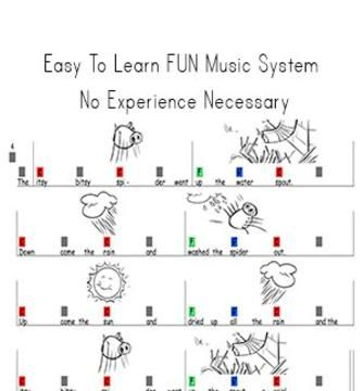 Fun Ukulele For Beginners Is An Easy To Use Classroom Ukulele