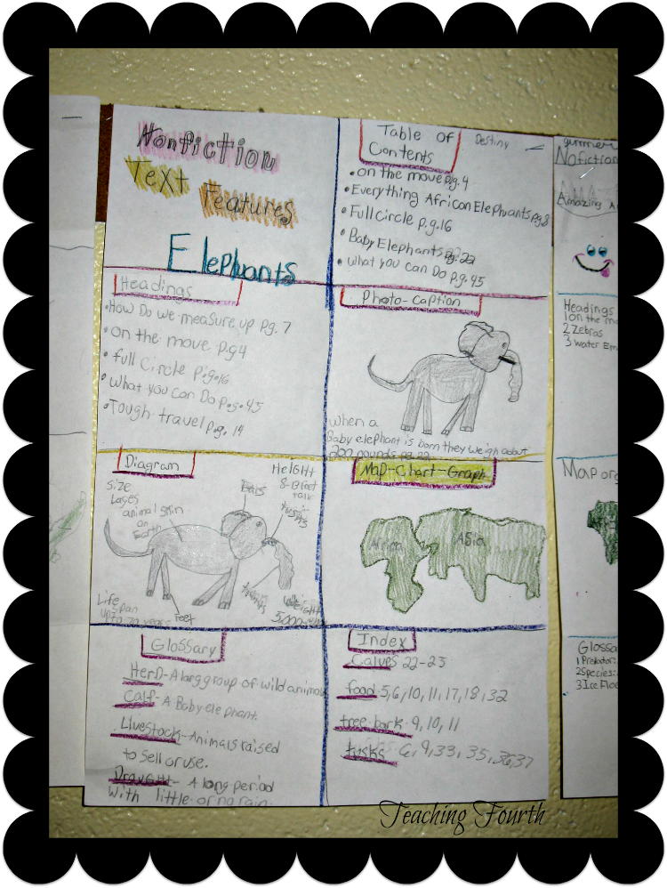 Nonfiction Text Features Activity | Teaching Upper Elementary ...
