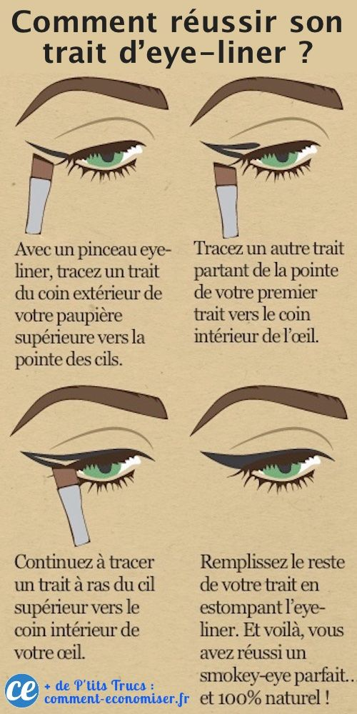 Mascara Fait Maison : La Recette Facile Pour Des Yeux de Biche Au Naturel !