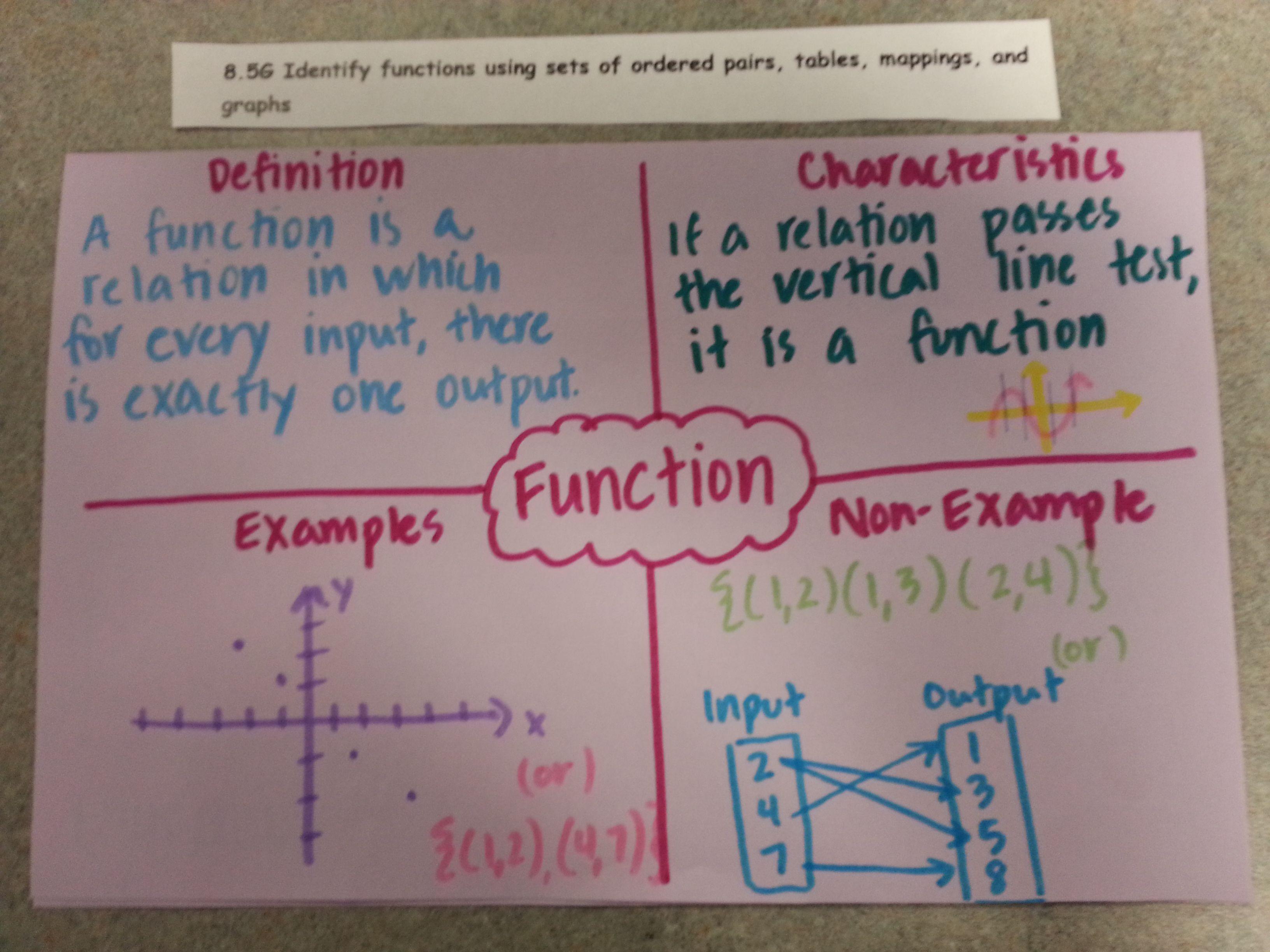 Functions Maths Algebra Functions Algebra Math Journals [ 2448 x 3264 Pixel ]