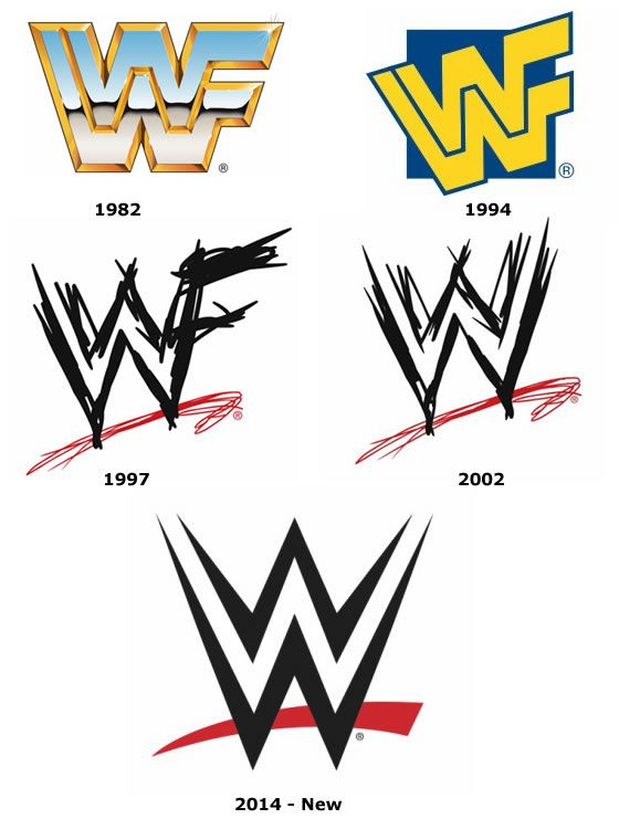 The New Wwe Logo A Nick And Unseeing The Seen Wwe Logo Wwe Wrestling Posters