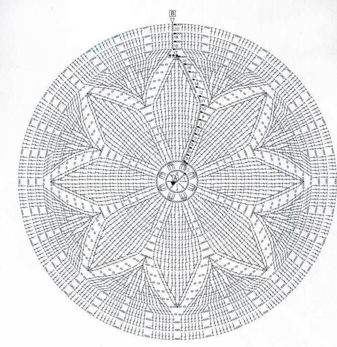 Here is the graphic pattern | Love it | Pinterest | Mandalas ...