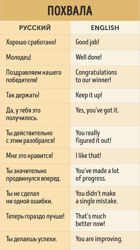 Russian language assignments Study